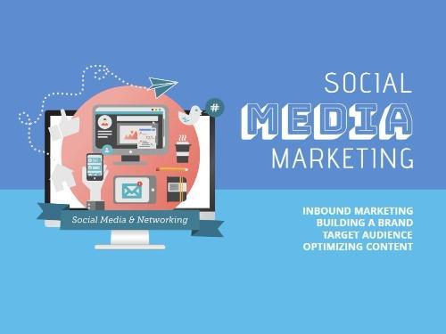 social media marketing budget local view